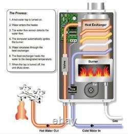 Excel Pro LPG PROPANE GAS 6.6 GPM Tankless Gas Water Heater Whole House